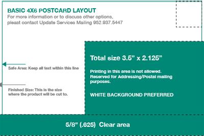 Direct Mail Information Hub - 4x6 postcard template