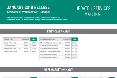 usps postal changes 2018